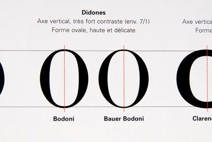 Designtypographie10
