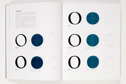 Designtypographie11