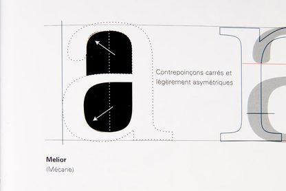 Designtypographie22