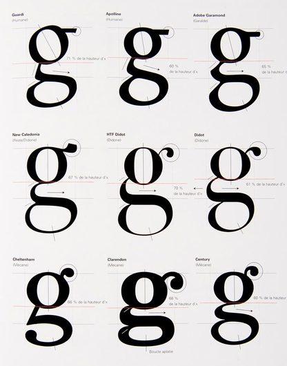 Designtypographie23