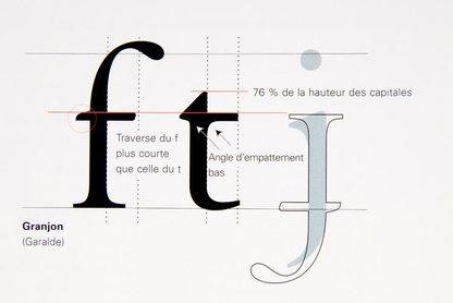 Designtypographie24