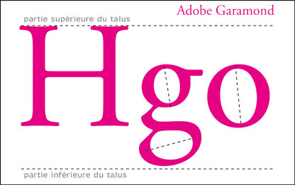 Garamondvsgaramond13