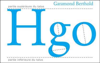 Garamondvsgaramond15