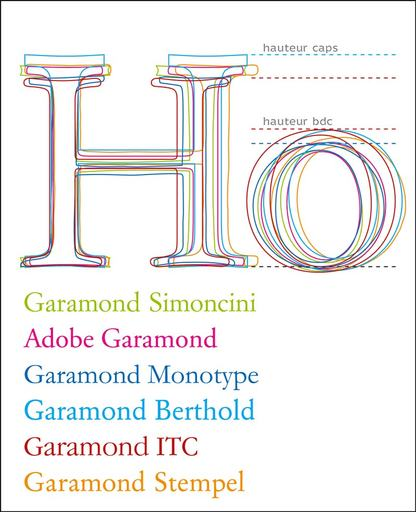 Garamondvsgaramond9